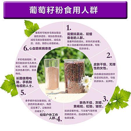尚谷源葡萄籽粉美白明目祛斑 抗敏防辐射